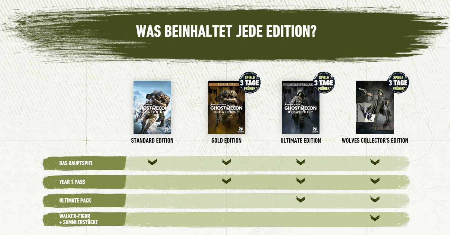 Tom Clancy's Ghost Recon Breakpoint Vergleich