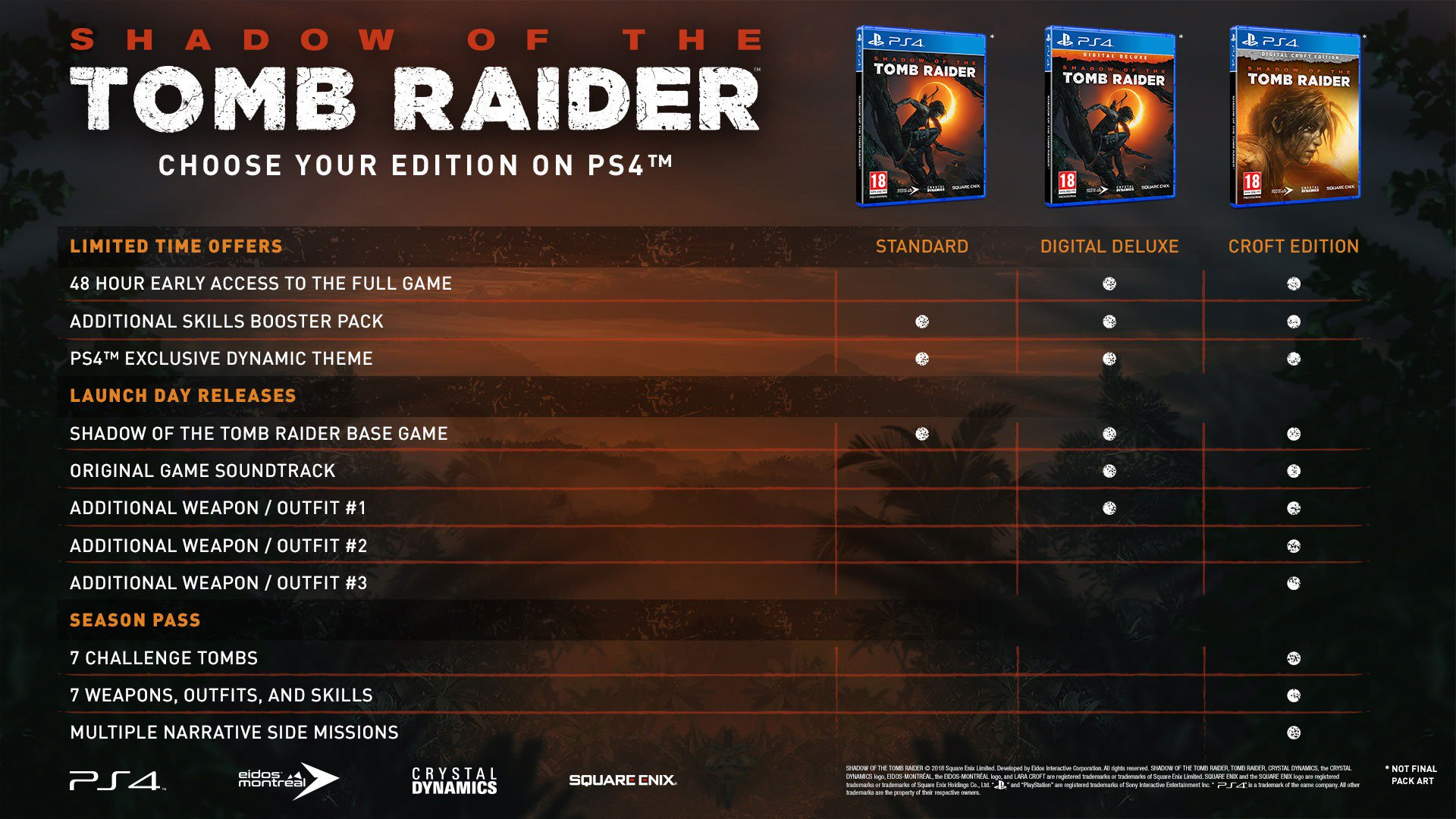 Shadow of the Tomb Raider Editions