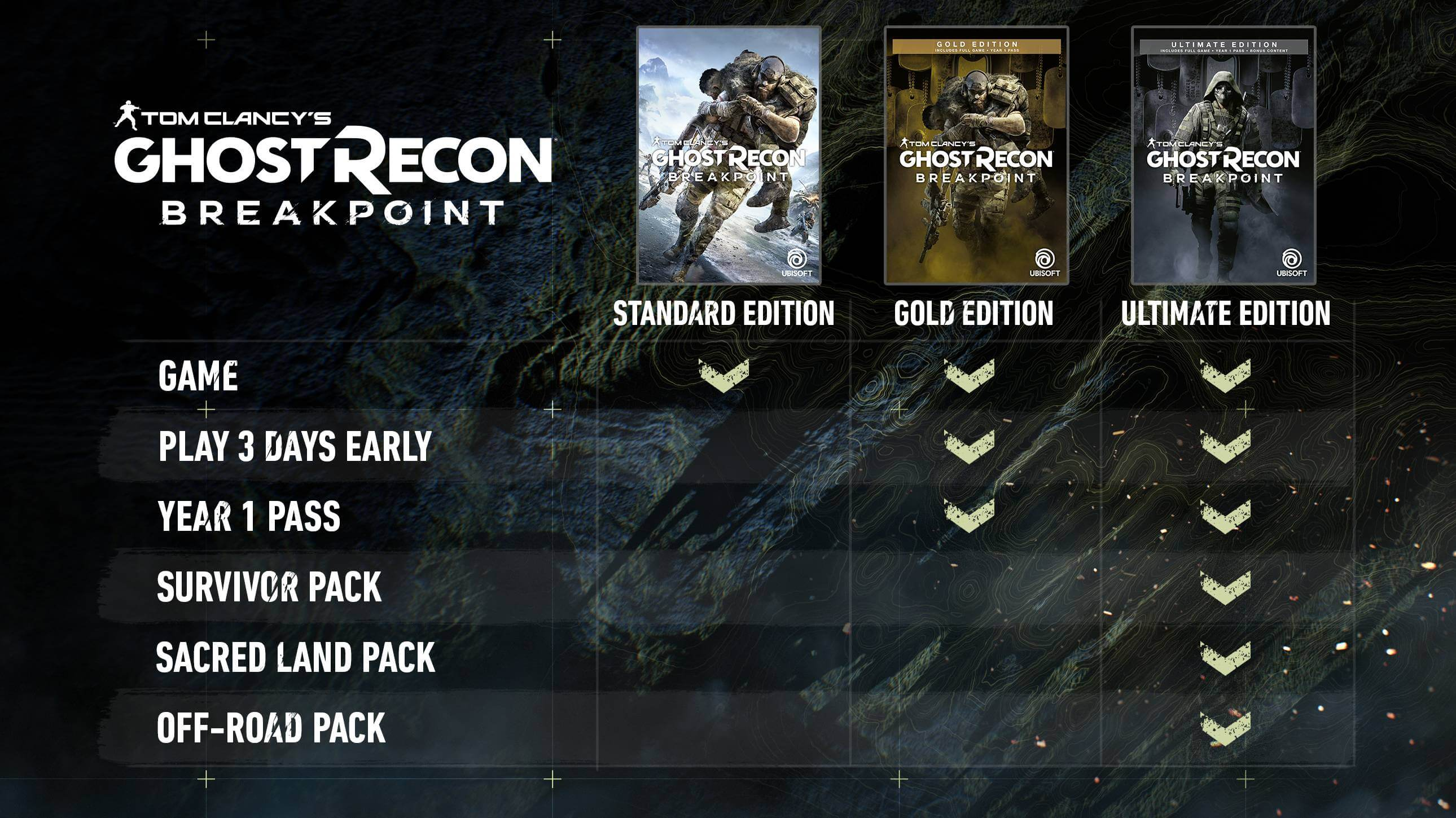 Tom Clancy's Ghost Recon Breakpoint Comparison