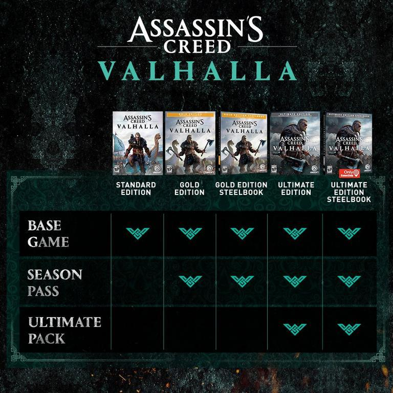 Assassin's Creed Valhalla Edition Overview