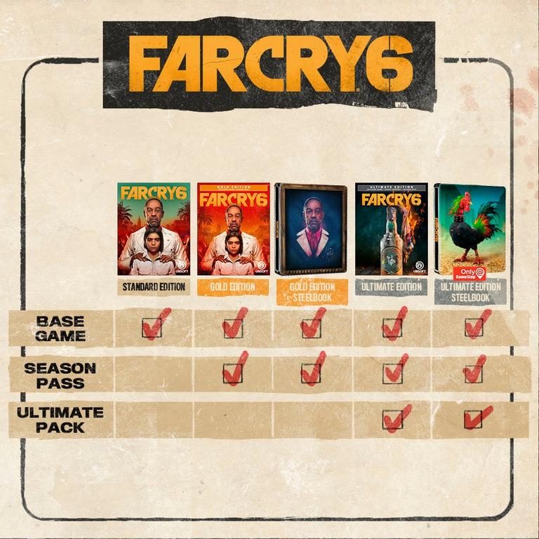 Far Cry 6 Overview